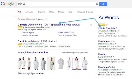 Aprire un negozio online annunci adwords