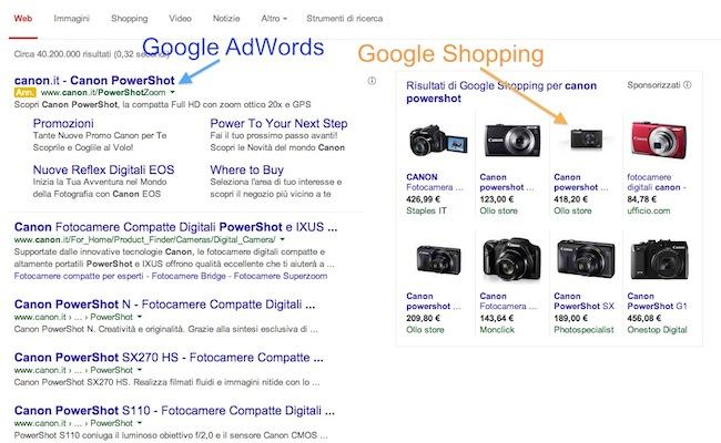 usare-adwords-google-shopping