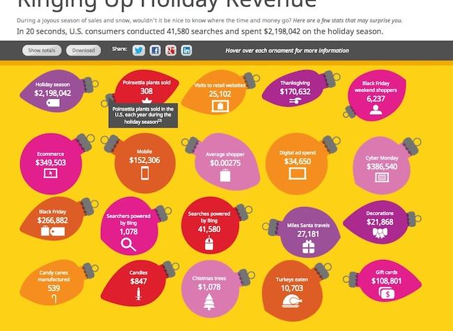 Bing-infografica-ecommerce