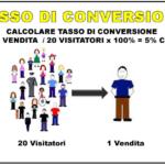 Ottimizzare Tasso di Conversione sito web