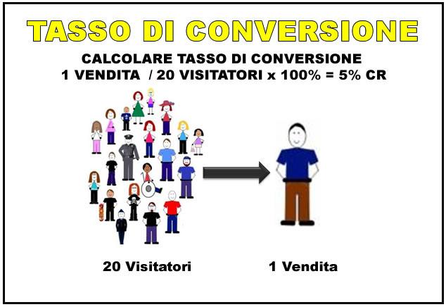 ottimizzare-tasso-di-conversione-sito-web