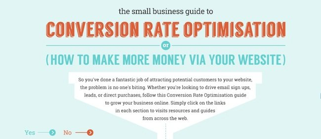 simply-business-guida-conversion-rate