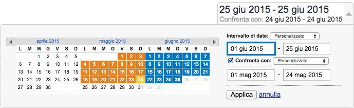 Intervallo-date-Google-Analytics