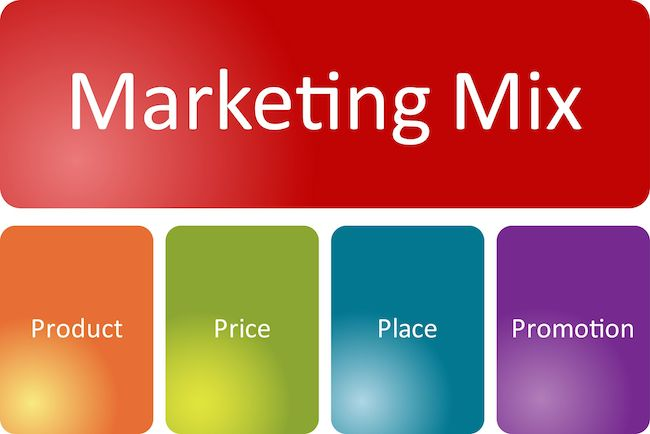 Marketing-Mix-prezzo