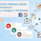 Come ottenere tante recensioni su Google e Facebook