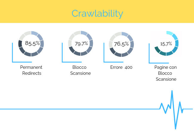 Crawlability