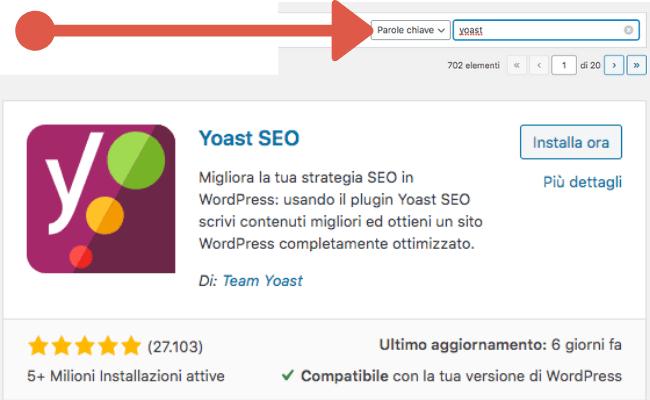 yoast sito web