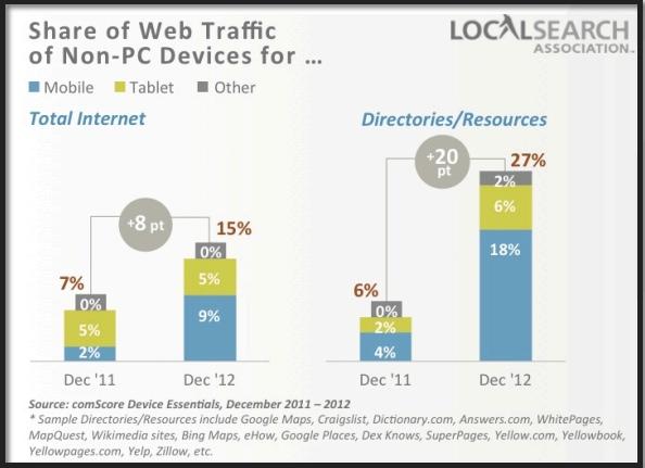 Applicazioni-mobile-traffco-web1