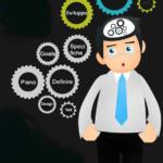 Sviluppo siti web: Processo di un Successo