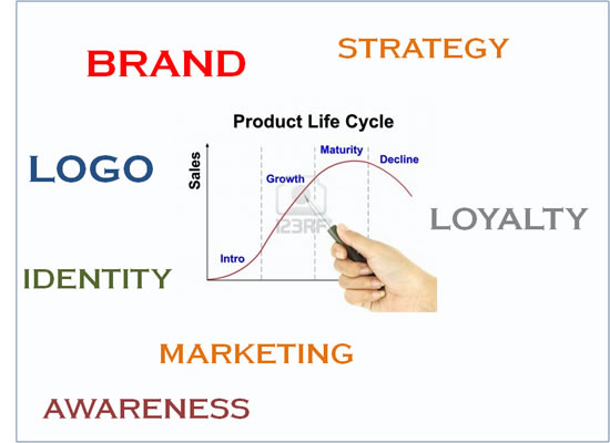 marketing-web-strategie-contenuti